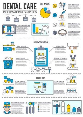 Thin line dentist clinic concept layout infographic. Flat outline dent instruments vector illustration concept design.