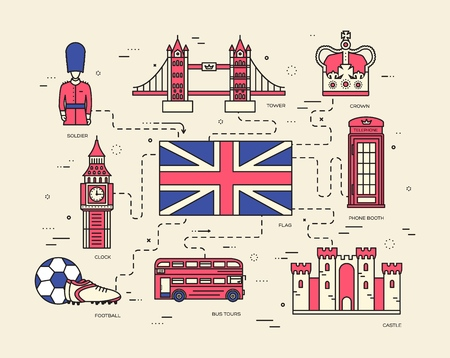 Country England travel vacation guide of goods, places in thin lines style design. Set of architecture, people, sport, icons background concept. Infographics template for web and mobile on vector flat.