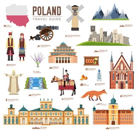 País Polonia guía de vacaciones de viaje de bienes, lugares y características. Conjunto de arquitectura, moda, personas, elementos, concepto de fondo de naturaleza. Diseño de plantilla de infografía en estilo plano Ilustración de vector