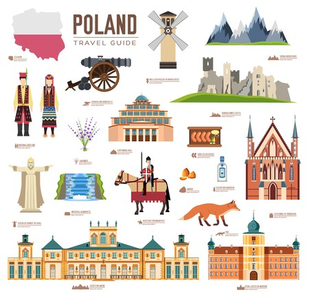 Country Poland travel vacation guide of goods, places and features. Set of architecture, fashion, people, items, nature background concept. Infographic template design on flat style