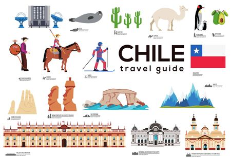 Chile travel guide template. Set of chilean landmarks.