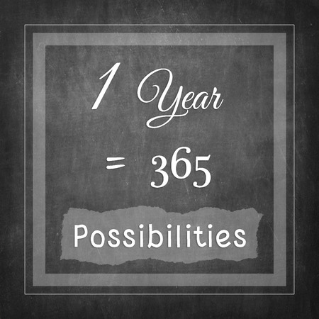 possibilities: 1 Year = 365 Possibilities
