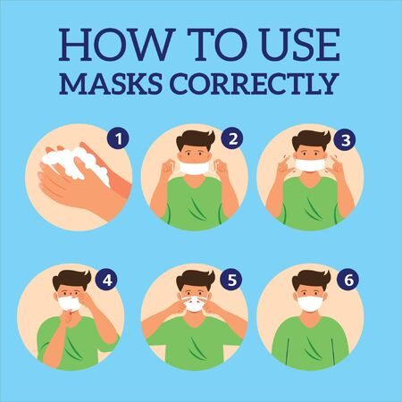 Cómo usar una mascarilla quirúrgica paso a paso correctamente para prevenir el cartel de ilustración vectorial de virus Ilustración de vector