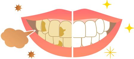 Bad breath from the mouth and whitening