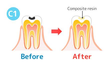 Tuft brush toothpaste leftover food 向量圖像