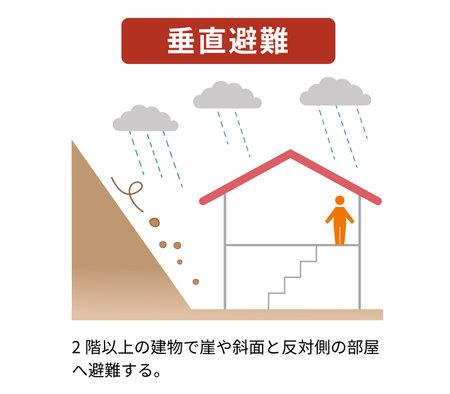 Illustration of floods and house, disaster prevention Vektoros illusztráció