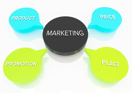 marketing mix: 4P marketing mix model - price, product, promotion and place Stock Photo
