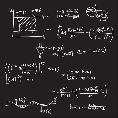 algebra: Vector pattern with mathematical formulas, calculations, graphs, proof and scientific research in the field of algebra. Paper sheet with hand-drawn characters.