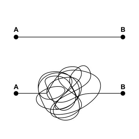 Percorso aggrovigliato e rettilineo dal punto A al punto B. Il concetto del problema e le sue soluzioni. Illustrazione vettoriale.