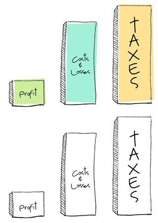 Doodle stijl iIlustrated winst, kosten, verliezen en belastingen staaf diagrammen Stockfoto
