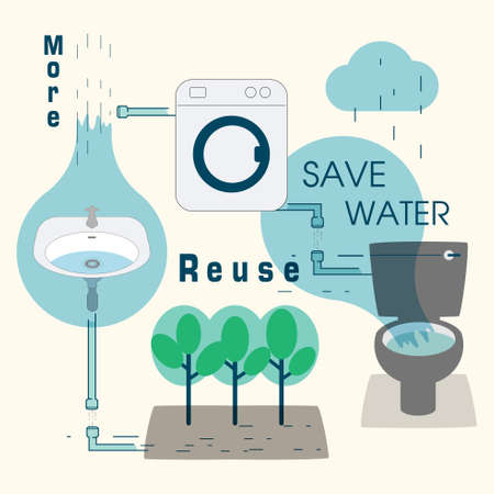 System of reusable rinse water at home. More reuse to save water concept. Vector illustration.