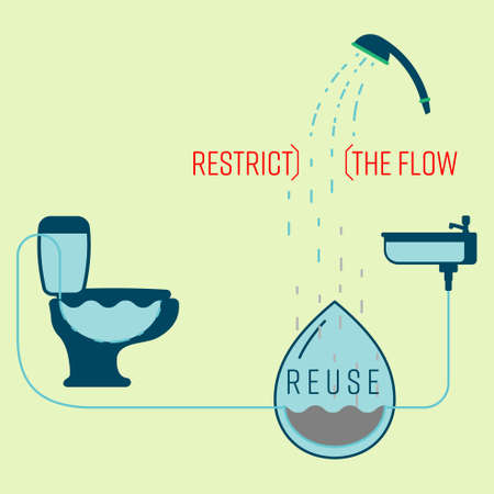 Restrict the flow of showerhead to save water. Reuse gray water from the shower and wash basin for flushing toilet. Water recycle system concept. Vector illustration. Illustration