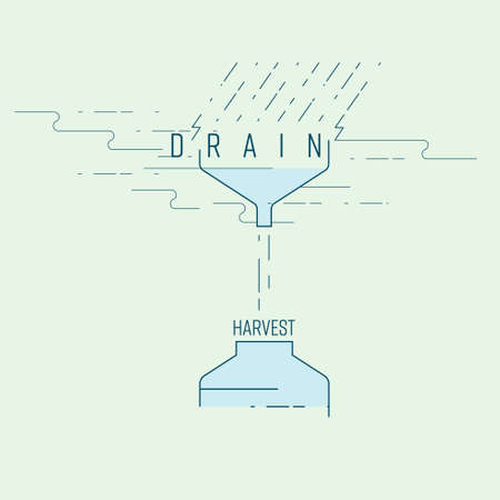 Rain word separated from spelling of drain, bracketed in funnel outline, as a gimmick of rainwater harvesting. Vector illustration.