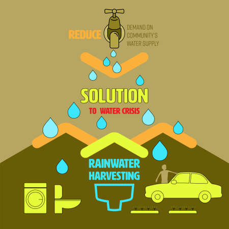 Tap and water drops icon representing demand on community's water supply which can reduce by  rainwater harvesting. Water crisis concept. Vector illustration.