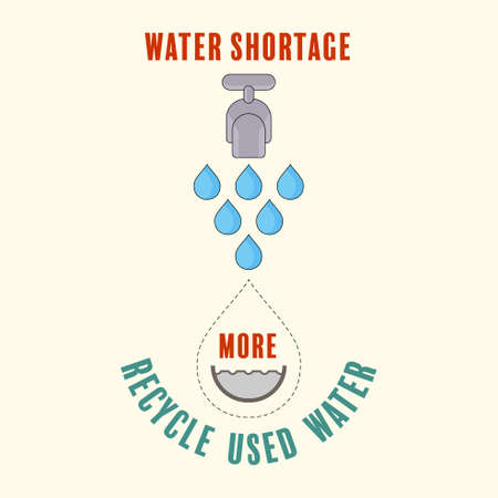 Tap with water drop outline flat icons become fewer, dash line drop shape representing empty. Water shortage, more recycle concept. Vector illustration.