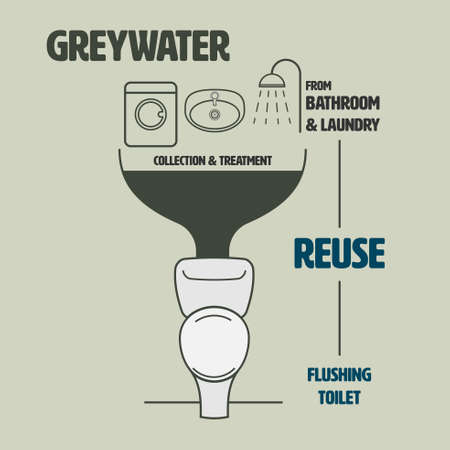 Infographic of greywater from bathroom and laundry reuse. Vector illustration.