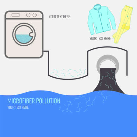 Microfiber pollution infographic background with text space. Outline flat symbols of microplastic impact. Marine plastic pollution concept. Vector illustration.
