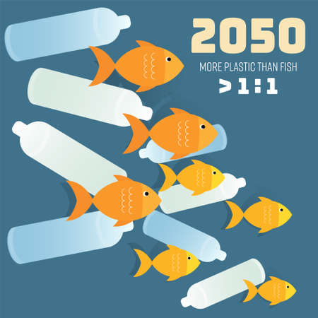 Plastic bottle and fish icons, more than 1:1 raitio, to inform situation of ocean plastic pollution in 2050. More plastic than fish in the ocean concept. Vector illustration.
