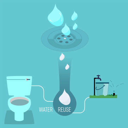 System of reusable rinse water at home. Water reuse infographic. Vector illustration.
