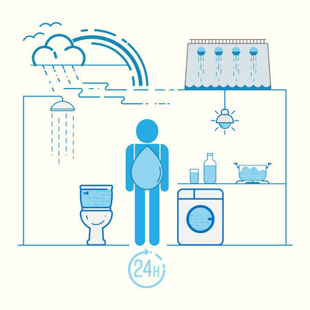 Infographic of ways we use water everyday. The importance of water concept. Symbol of household water use. Vector illustration outline flat design style.