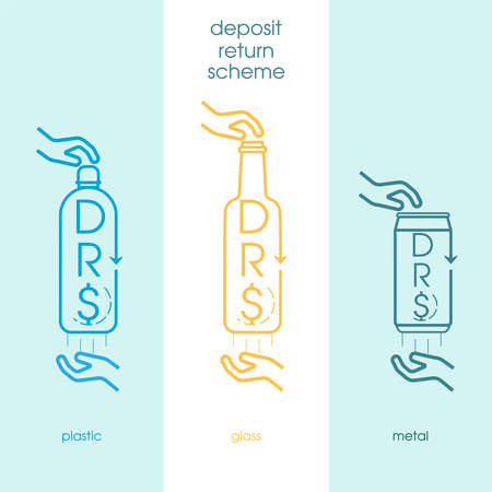 Set of deposit return scheme pictorial symbol. DRS typographic design. Refund is given when returning drink containers to be recycled. Materials sorting. Vector illustration outline flat design style.