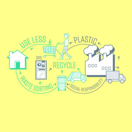 Circular plastic recycling infographic design. Corporate system to reduce plastic pollution flow chart. Vector illustration outline flat design style.