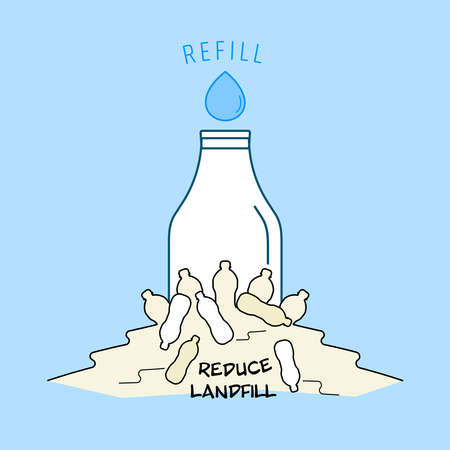 Refill drinking water with reusable bottle to reduce plastic waste, helping reduce landfill. Vector illustraion outline flat design style.