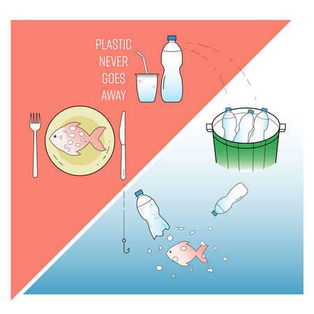 Single-use plastic waste end up in the ocean, break down and enter our food chain. Plastic never goes away concept. Vector illustration outline flat design style.
