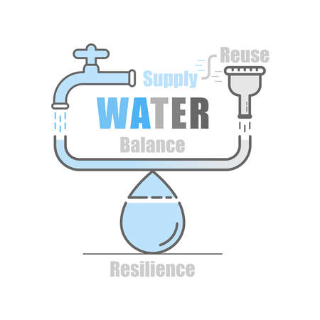 Weighing scale concept. Keeping balance between water supply and greywater reuse to achieve efficiency. Water resilience. Vector illustration outline flat design style.