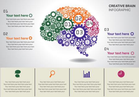 創造的な脳のインフォ グラフィックやカラフルなギアと概念