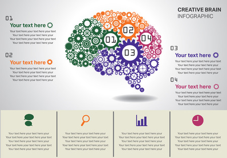 Creative brain infographics or concept with colourful gears