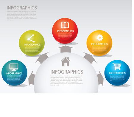 venn: info-graphic - sphere style - spread Illustration