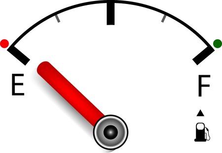 miernik: pomiaru benzyny do projektowania