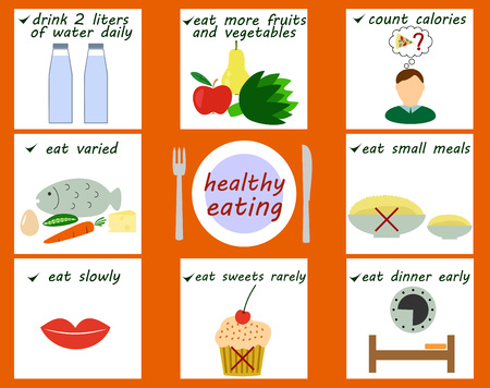 slowly: principles of healthy eating