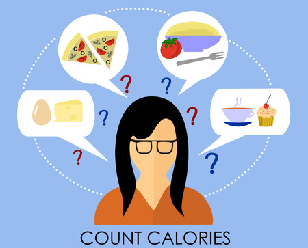 low scale: the woman in the mind thinks calories eaten per day for Breakfast, lunch, dinner, afternoon tea