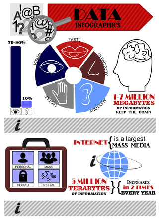 findings: infographics on the topic of types and methods of obtaining information