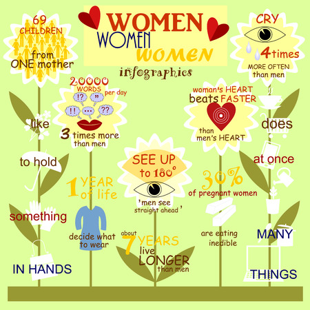 interesting: infographics and interesting facts about women and womens characteristics