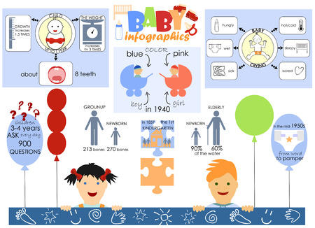 early childhood: infographics and interesting facts from the life of newborns and preschoolers
