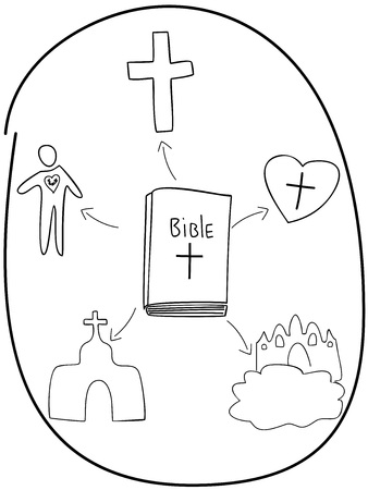 repentance: basic fundamentals of the Bible hand drawn