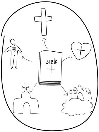 sinner: basic fundamentals of the Bible hand drawn