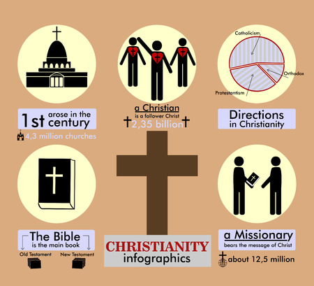 disciples: Info graphics and facts about Christianity on a brown background with cross