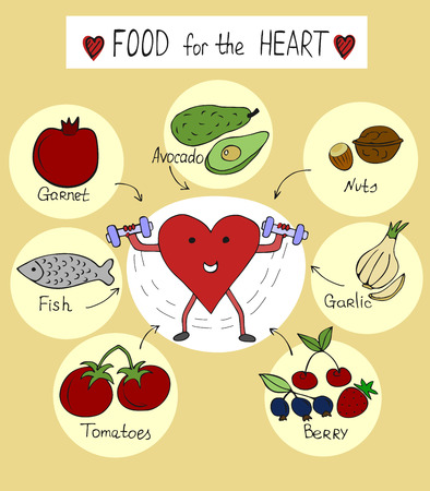 proper: info graphics proper nutrition for a healthy heart with different products