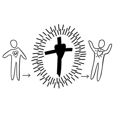 arrepentimiento: el hombre pecador viene a la cruz y sale un nuevo hombre purificado