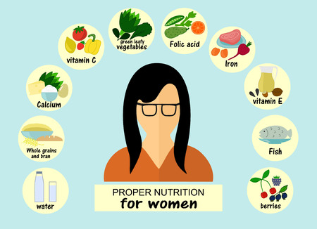 preoccupation: Proper nutrition with a woman wearing glasses and surrounded by necessary food