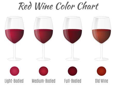 Rode wijn kleurenkaart. Hand getrokken wijnglazen.
