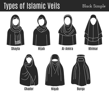 niqab: Set of Islamic veils, black simple style. Muslim female headgear.