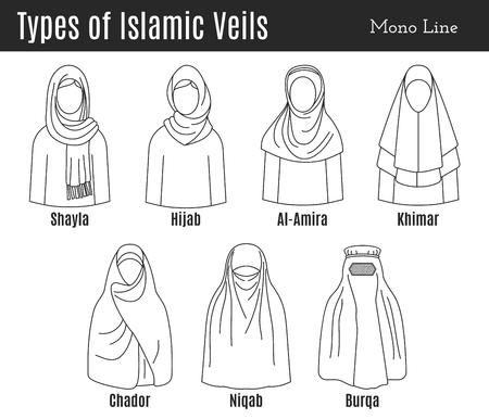 headgear: Islamic veils in black mono line style. Muslim female headgear. Shayla. Hijab. Illustration