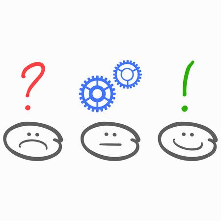 bewildered: problem solving process, planning progress illustration