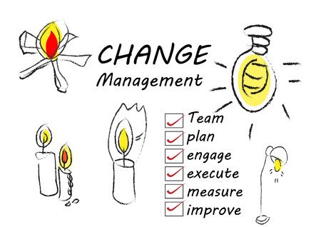 adapting: Change Management ,hand draw and word fire  candle  and lamp