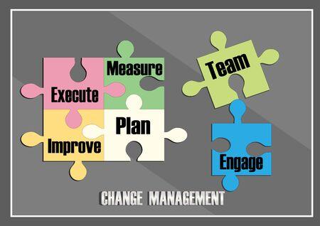 management concept: Change management concept ,Jigsaw design,Vector illustration